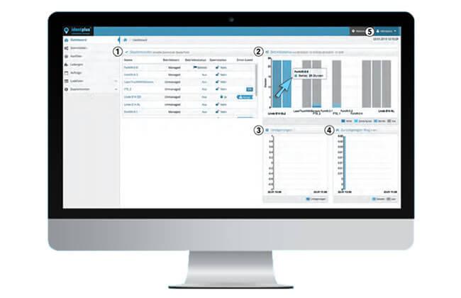 Bild zeigt Monitor mit Grafiken zum Einsatz des 3D Staplerleitsystems identpro® TRACK